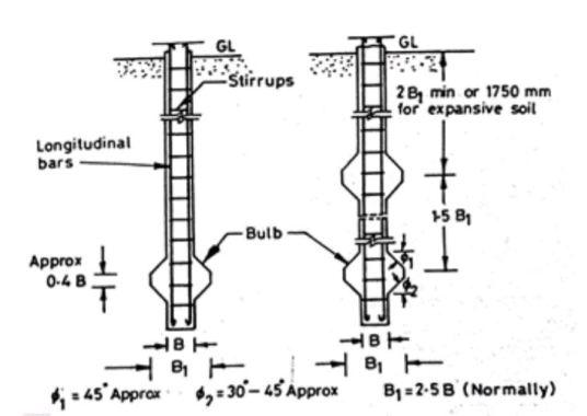 زیر سازی و پایه های حفر شده تکی و دوتایی