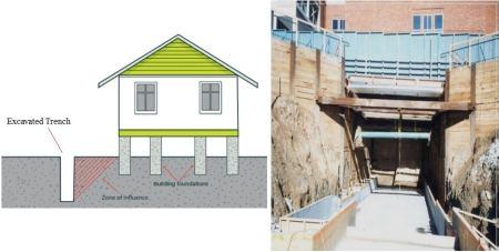 اثر ترانشه بر ساختمان های مجاور